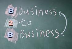 Geschäft zum Geschäftszeichen Stockfotografie