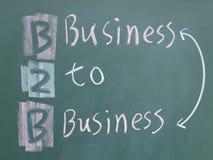Geschäft zum Geschäftszeichen Stockfoto