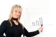 Geschäfts-Anleitung Stockbild