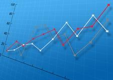 Geschäfts-Diagramm Stockbild