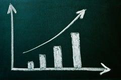Geschäfts-Diagramm, das positives Wachstum zeigt Stockbild