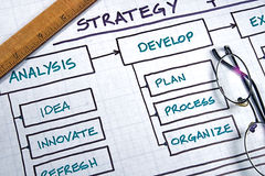Geschäfts-Diagramme Stockfotografie