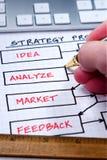 Geschäfts-Diagramme Lizenzfreie Stockfotografie