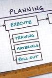 Geschäfts-Diagramme Stockfotos