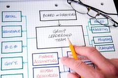 Geschäfts-Diagramme und Diagramme Stockfotos