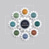 Geschäfts-Digital-Planung Vektor Abbildung