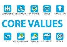 Geschäfts-Kern bewertet Konzept Lizenzfreies Stockbild