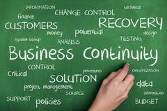 Geschäfts-Kontinuitäts-Konzept-Wort-Wolke Lizenzfreie Stockbilder