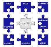 Geschäfts-Konzept Stockfoto