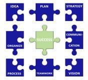 Geschäfts-Konzept Lizenzfreies Stockfoto