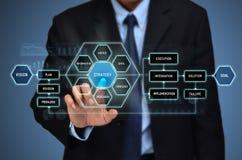 Geschäfts-Konzept: Strategiediagramm Zusammenbruch stockfoto