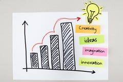 Geschäfts-Kreativitäts-Ideen-Innovations-Konzept Lizenzfreie Stockfotografie