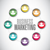 Geschäfts-Marketing-Leutegemeinschaftszeichenkonzept Lizenzfreie Stockfotos