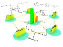 Geschäfts-Netz Stockbild