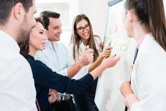 Geschäftsbrainstorming und Ressourcenplanung mit Team Stockfotografie