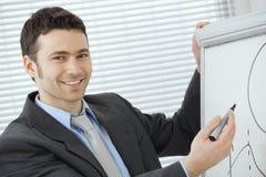 Geschäftsdarstellung Stockfoto