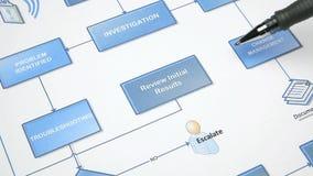 Geschäftsdarstellungsflussdiagramm stock abbildung