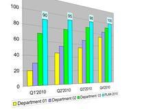 Geschäftsdatagrammkonzept, Plan für 2010, Lizenzfreie Stockbilder