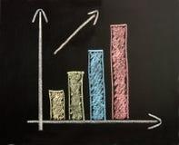 Geschäftsdiagramm auf einer Tafel stockbilder