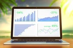 Geschäftsdiagramm auf Laptopschirm auf Holztisch an Ozean backgro Lizenzfreie Stockfotografie