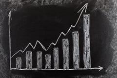 Geschäftsdiagramm auf Tafel Stockfoto
