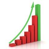 Geschäftsdiagramm, das Wachstum zeigt Stockbild