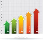 Geschäftsdiagramm. Wachstumsfortschritts-Farbvoller Pfeil. Stockfotografie