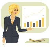 Geschäftsfrau 3 Lizenzfreie Stockfotos