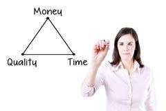 Geschäftsfrau, die ein Diagrammkonzept der Zeit, der Qualität und des Geldes zeichnet Stockfotos