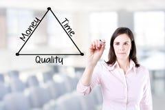 Geschäftsfrau, die ein Diagrammkonzept der Zeit, der Qualität und des Geldes zeichnet Bürohintergrund Lizenzfreies Stockbild