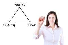 Geschäftsfrau, die ein Diagrammkonzept der Zeit, der Qualität und des Geldes zeichnet Lokalisiert auf Weiß Lizenzfreie Stockfotografie