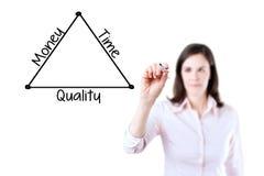 Geschäftsfrau, die ein Diagrammkonzept der Zeit, der Qualität und des Geldes zeichnet Lokalisiert auf Weiß Stockbild