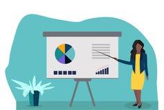Geschäftsfrau, die eine Darstellung vom whiteboard mit infographics macht stock abbildung