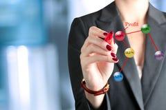 Geschäftsfrau, die etwas auf einem virtuellen Diagramm durch einen Stift zeigt Lizenzfreies Stockfoto