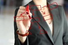 Geschäftsfrau, die etwas auf einem virtuellen Diagramm durch einen Stift zeigt Lizenzfreie Stockbilder