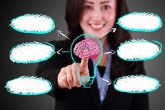 Geschäftsfrau entwarf Gehirn der Idee mit leerer Liste Stockbild