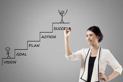 Geschäftsfrau macht einen Strategieplan für Erfolg Stockfotos