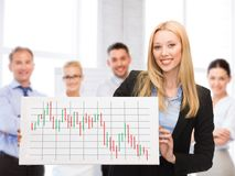 Geschäftsfrau mit Brett- und Devisendiagramm auf ihm Stockfotografie