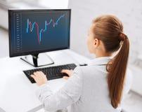Geschäftsfrau mit Computer- und Devisendiagramm Lizenzfreie Stockfotos
