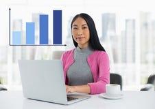 Geschäftsfrau am Schreibtisch mit Laptop und Balkendiagramm Stockfotografie