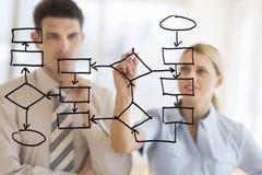 Geschäftsfrau Sketching Chart On Whiteboard während Kollege-Blick Lizenzfreies Stockfoto