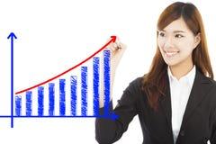 Geschäftsfrauabgehobener betrag eine Marketing-Wachstumstabelle stockbilder