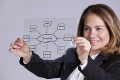 Geschäftsfrautasten zum Erfolg stockfoto