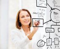 Geschäftsfrauzeichnung auf virtuellem Schirm Stockbild
