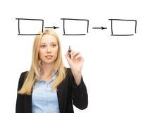 Geschäftsfrauzeichnung auf virtuellem Schirm Lizenzfreies Stockfoto