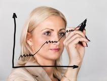 Geschäftsfrauzeichnungs-Wachstumdiagramm Lizenzfreie Stockfotos