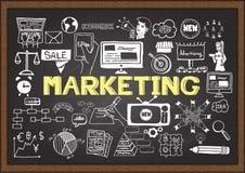 Geschäftsgekritzel über Kunden-Verhältnis auf Tafel Stockfotos