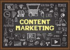 Geschäftsgekritzel über zufriedenes Marketing auf Tafel Lizenzfreies Stockfoto