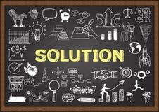 Geschäftsgekritzel auf Tafel mit Lösungskonzept Stockfotos