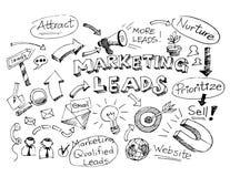 Geschäftsgekritzelskizzenmarketing-Führungen lizenzfreie abbildung